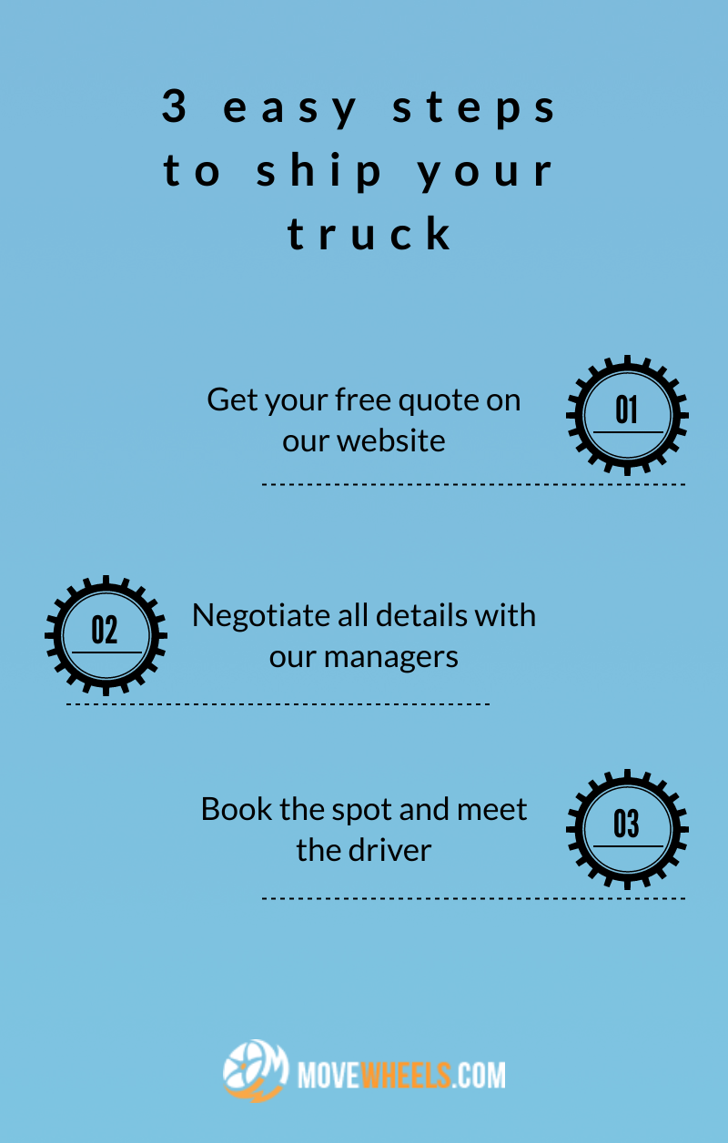 3 easy steps to ship your truck