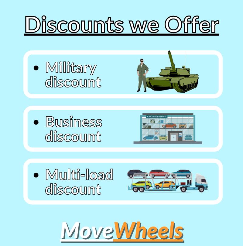 Dacota car shipping discounts