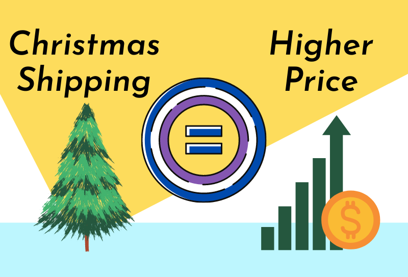 cost to ship a car on christmas