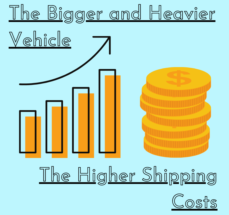shipping big and heavy vehicles to nevada