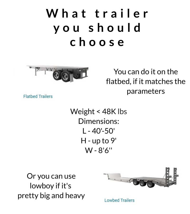 types of the trailers for trucks