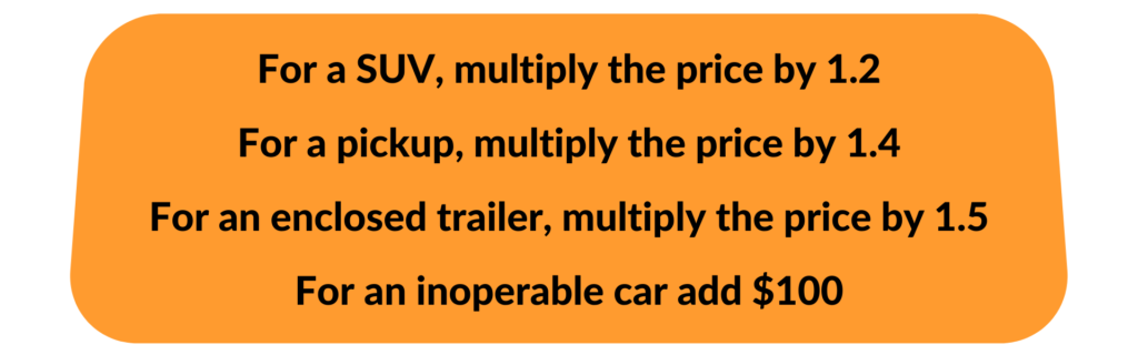 car shipping cost calculation