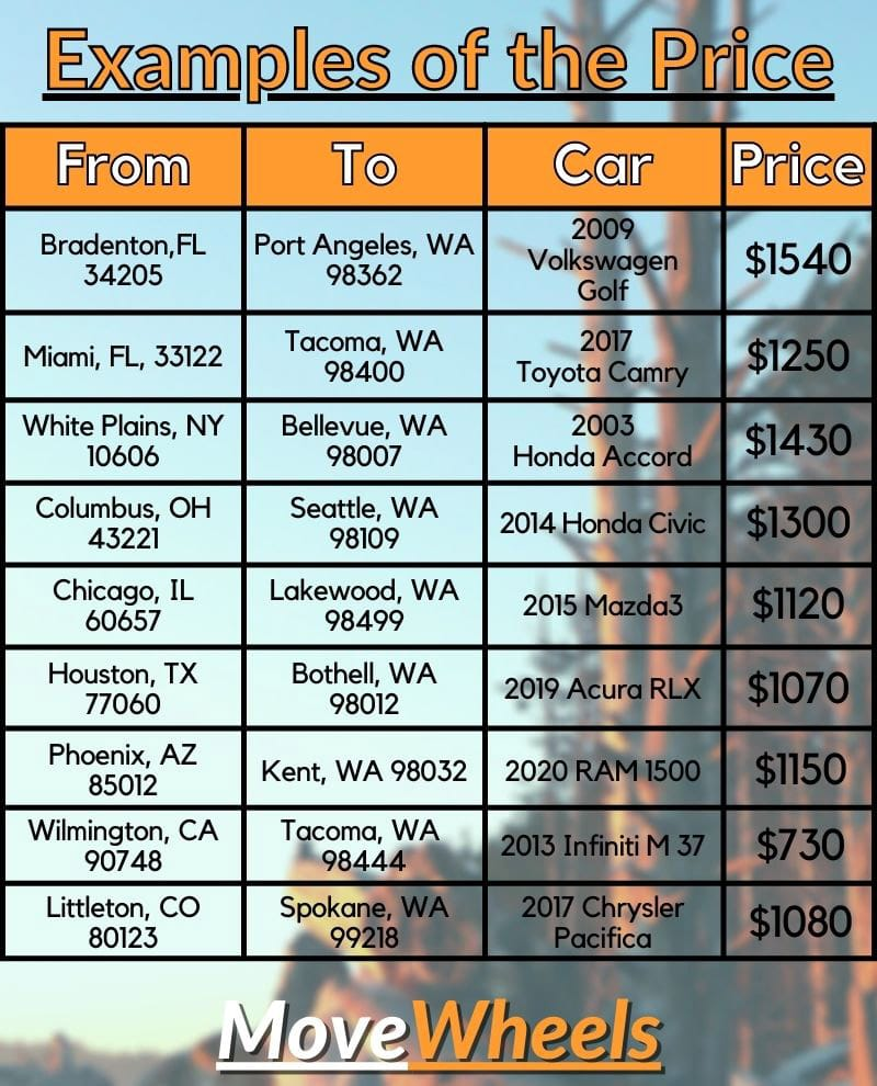 how much does it cost to ship a vehicle to WA