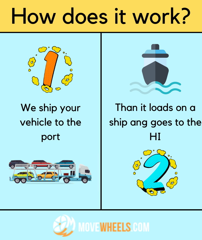 How does car transport to HI work
