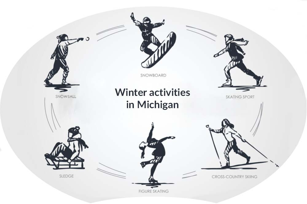 Michigan winter activity