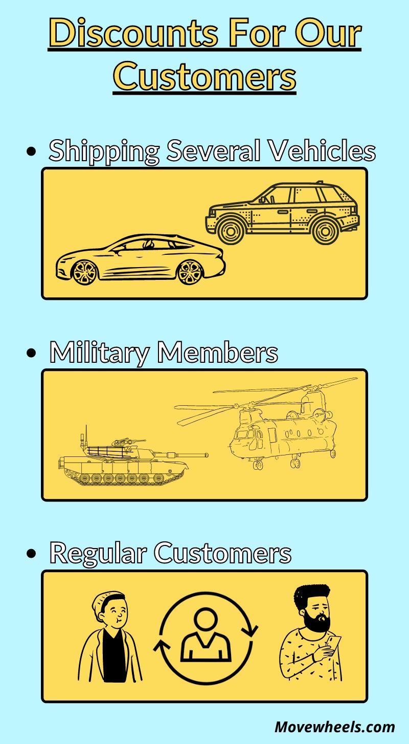car shipping discounts to ship car to MN