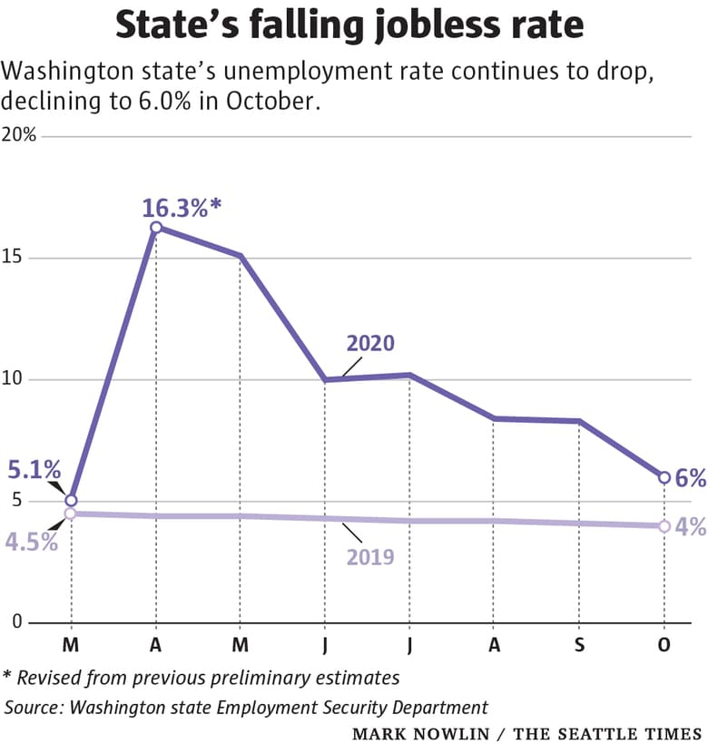 Washington jobless-rate-Oct