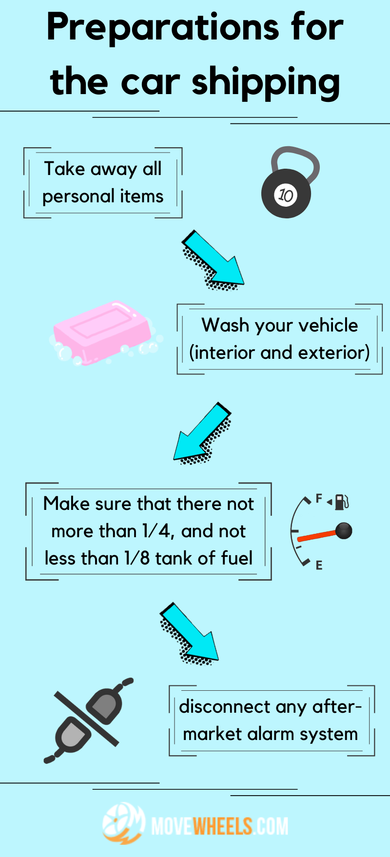 How to prepare car to shipping to HI