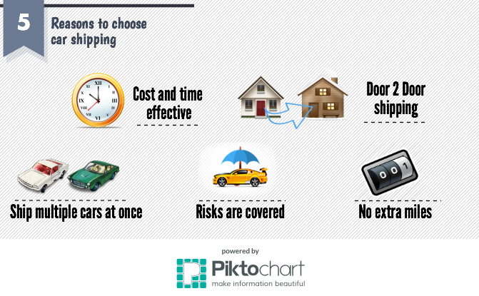 Reasons to choose car transport