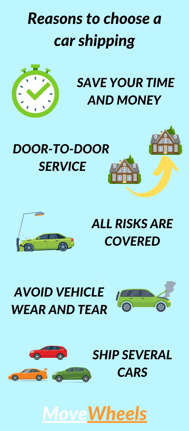 Reasons to choose car shipping