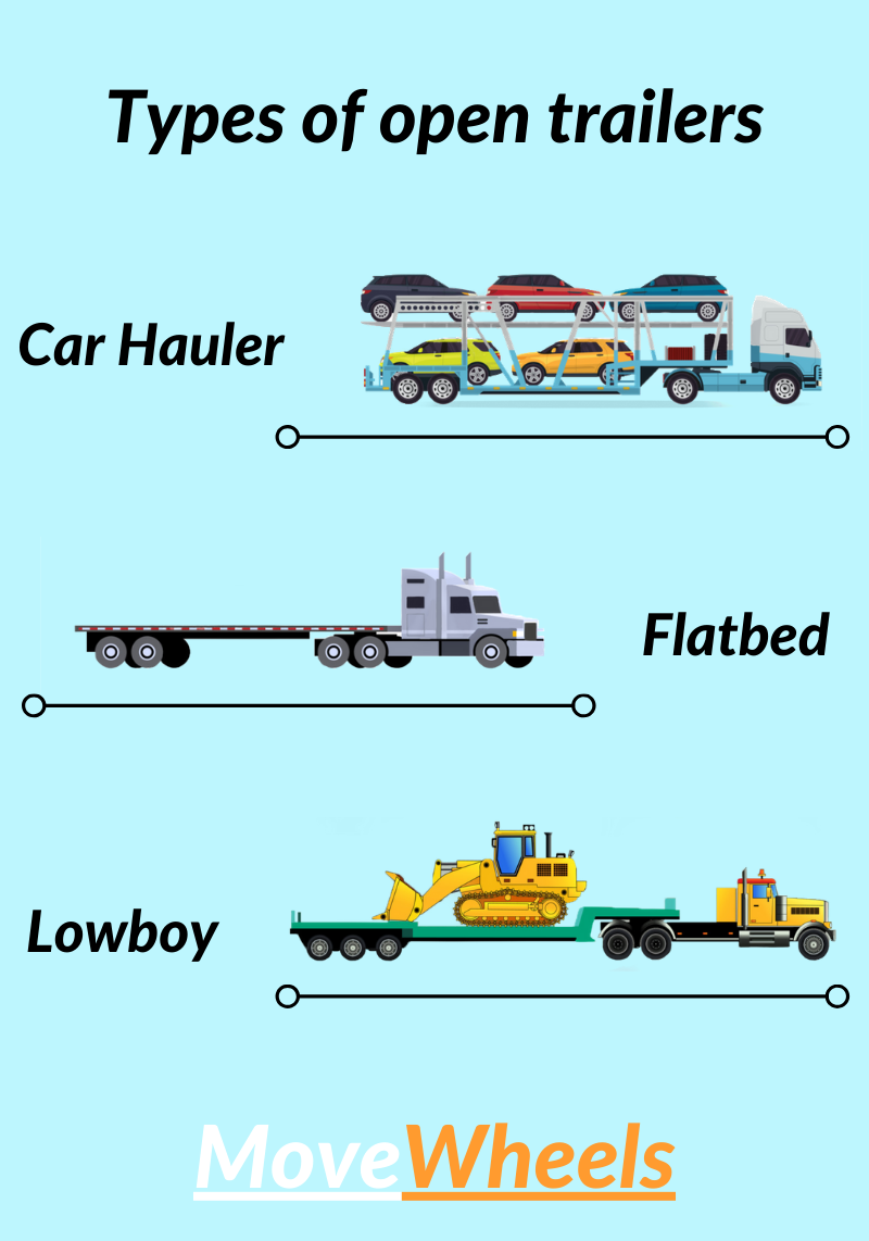 car shipping trailers' types