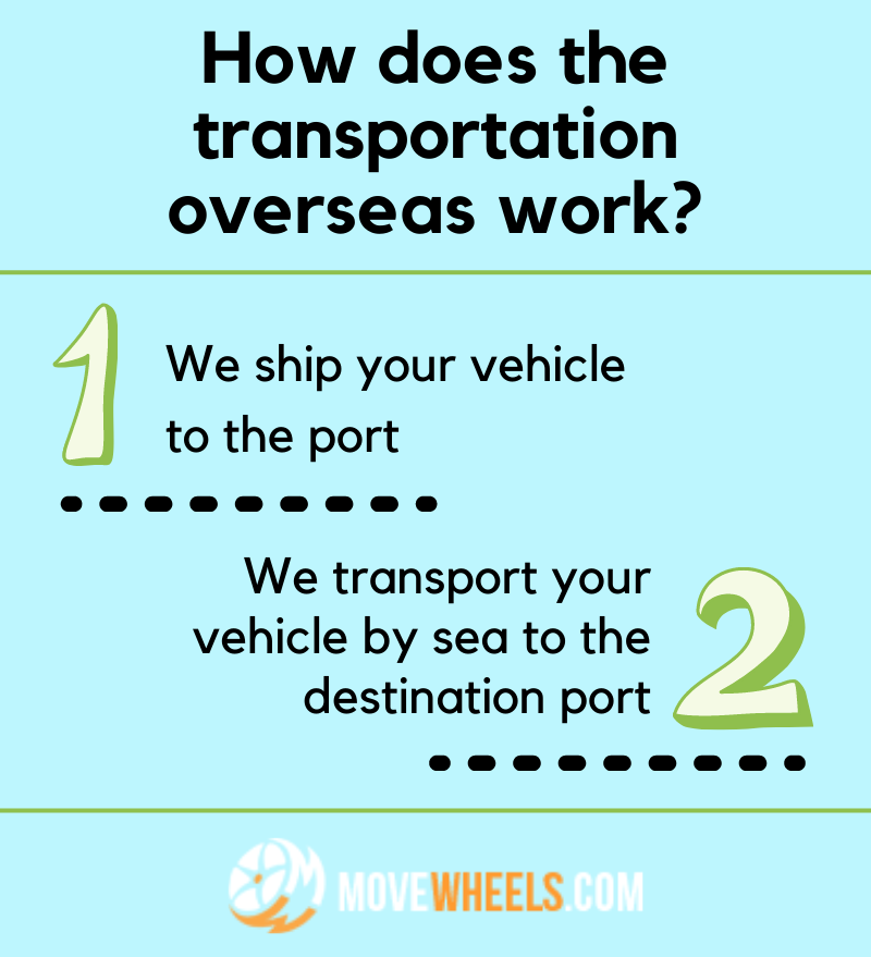 How does overseas car shipping works?