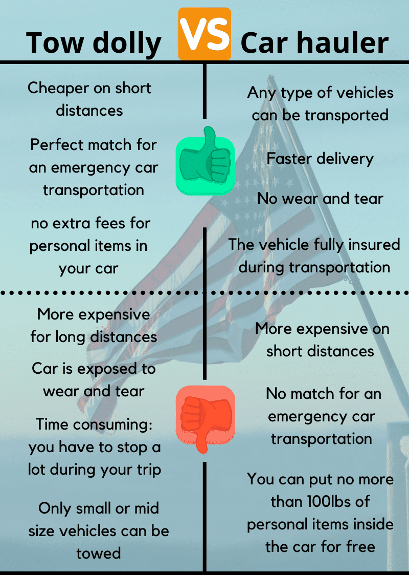 pros and cons ow towing and car shipping