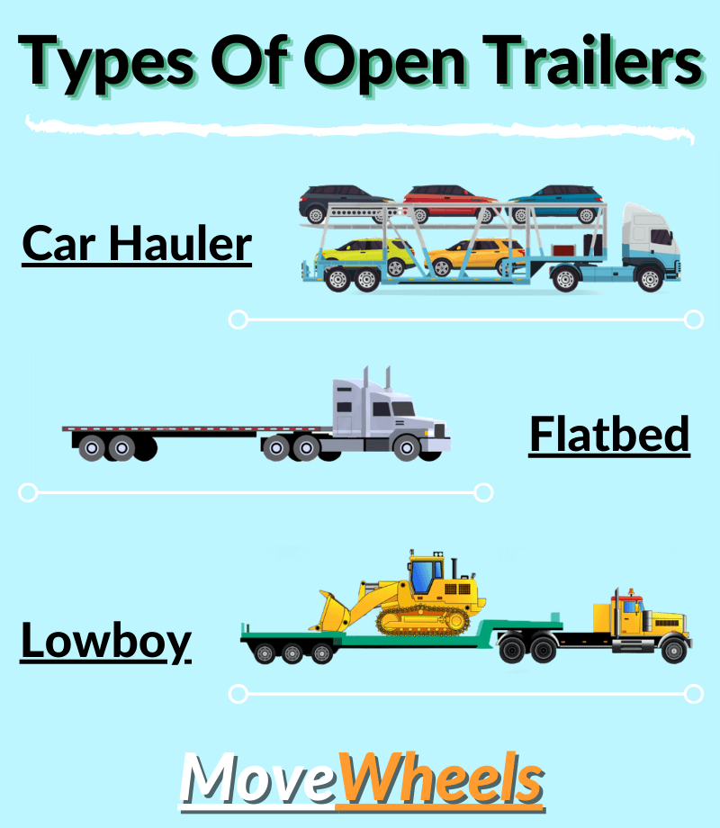 Type of open trailers that are used for shipping cars across country