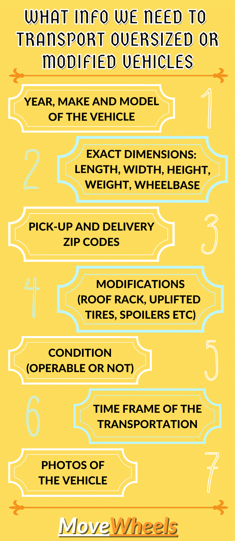 info that is reqiered for modified and oversized vehicles shipping