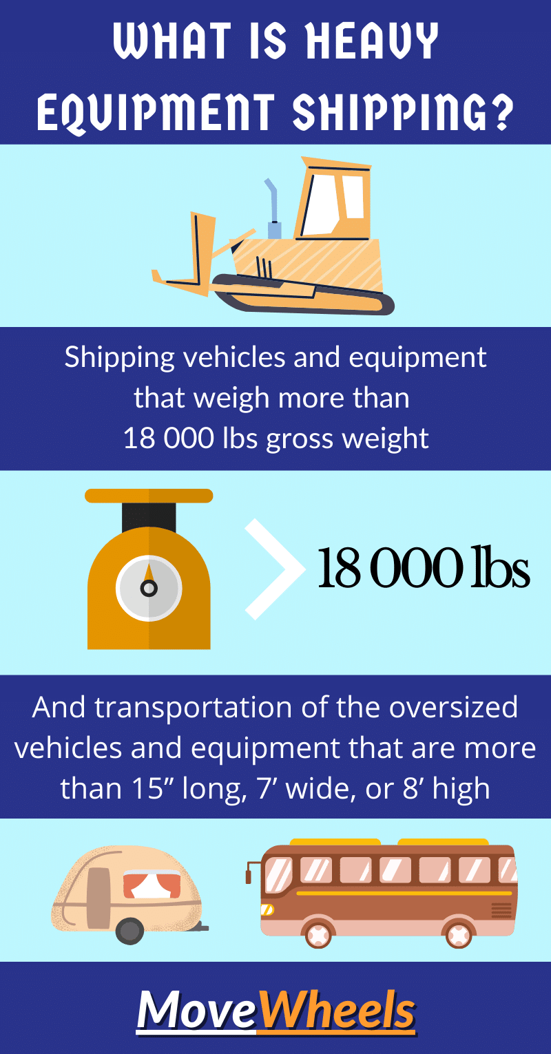 What is heavy equipment transportation