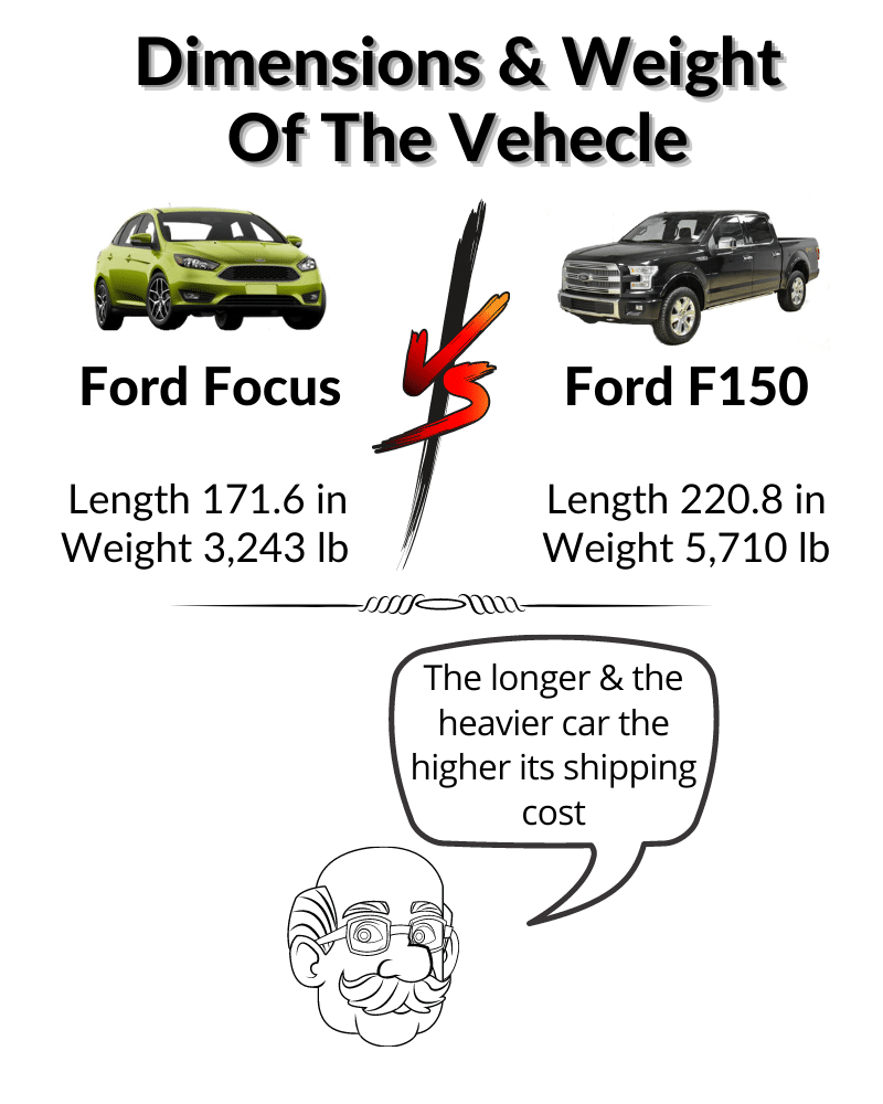 how dimensions and weight of the car effect the price for moving car with the best auto moving service