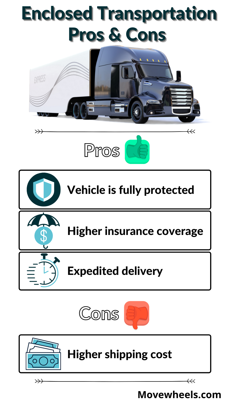 pros ans cons of Enclosed vehicle Transportation
