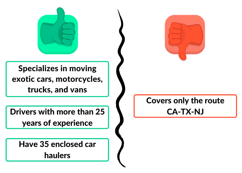 pros and cons of Horseless Carriage Carriers