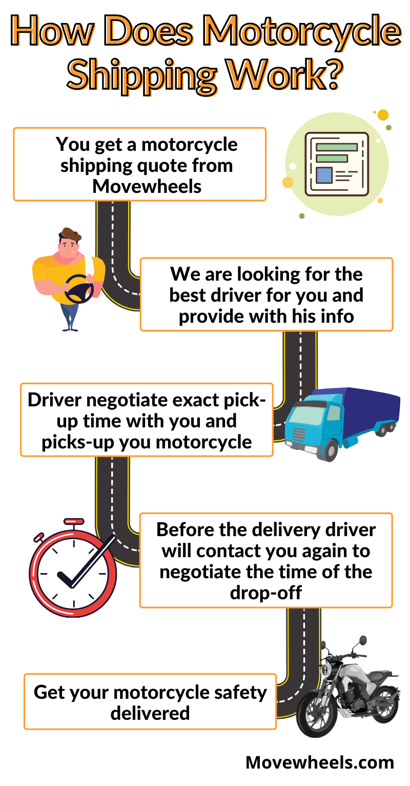 how does motorcycle transportation works