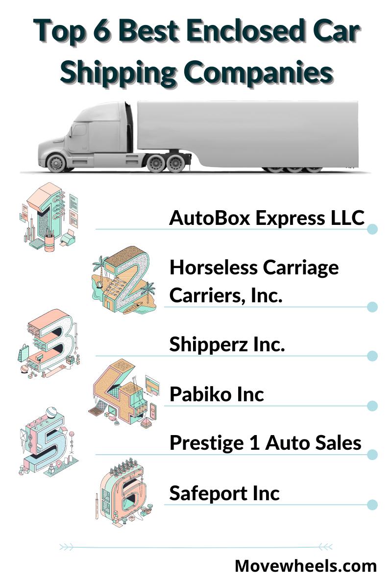 Top enclosed auto transport