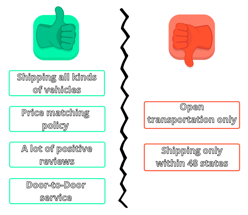 pros and cons of using Uship