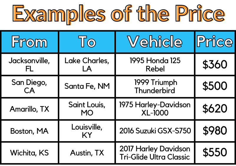 motorcycle transportation price examples