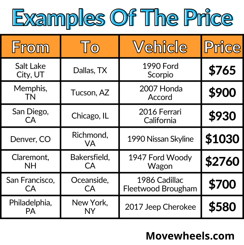 How much does it cost to move non-running car
